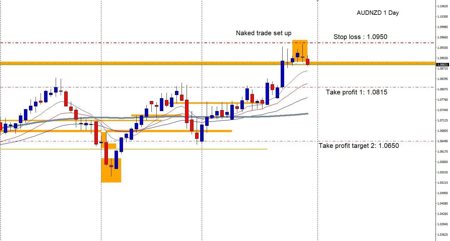 trade idea screenshot